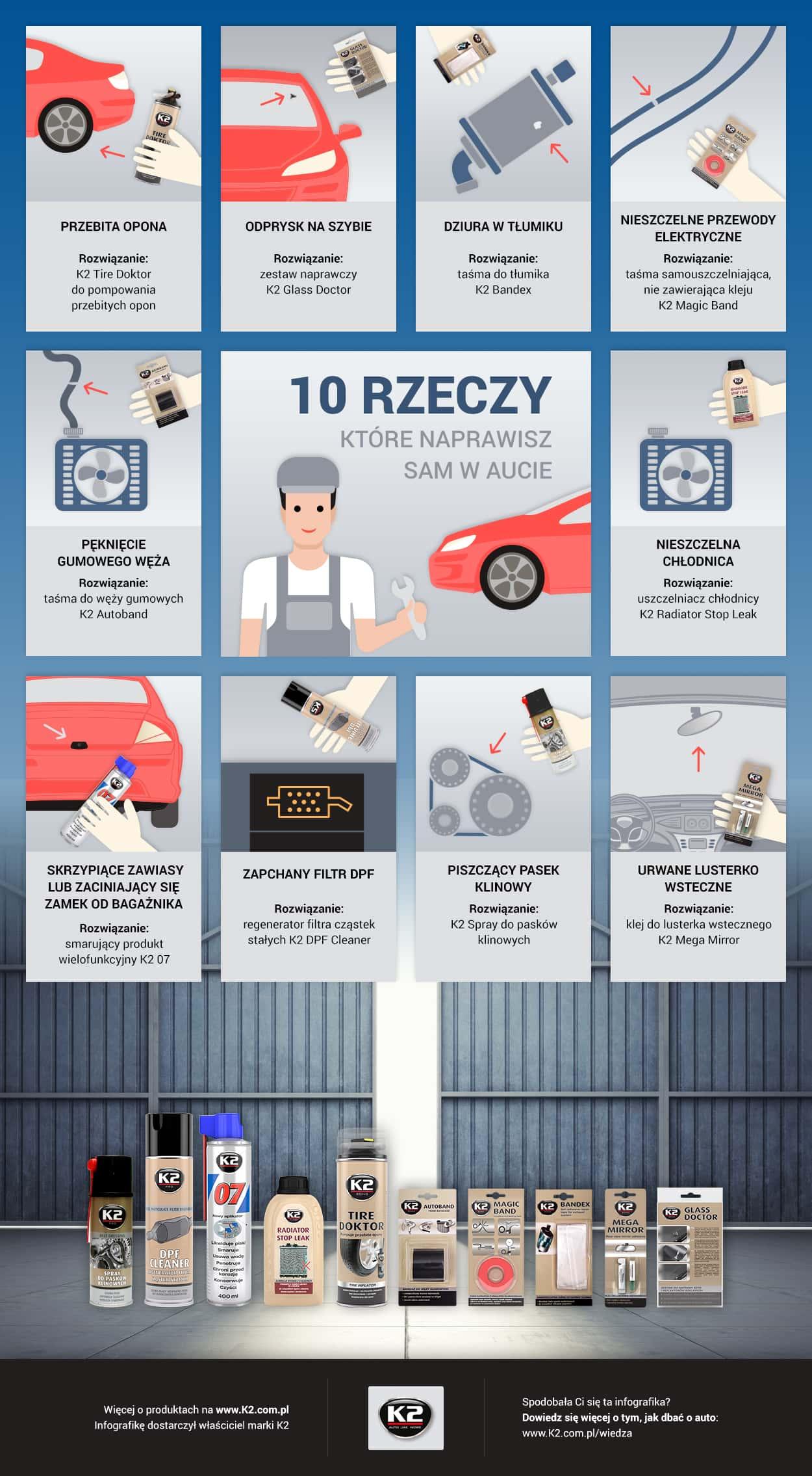 10-rzeczy-które-naprawisz-sam-w-aucie