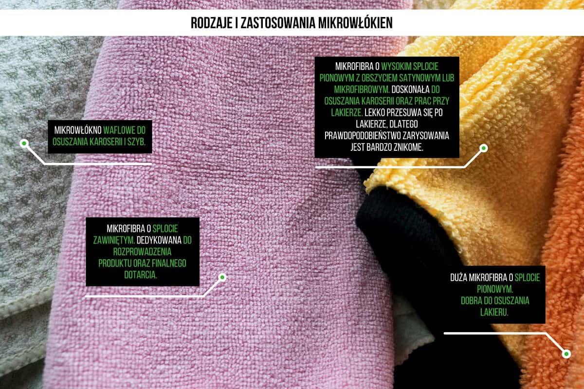 opis rodzajów splotów włókien mikrofibr, które do czego używać.