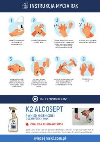 Jak prawidłowo myć ręce - instrukcja, krok po korku, technika